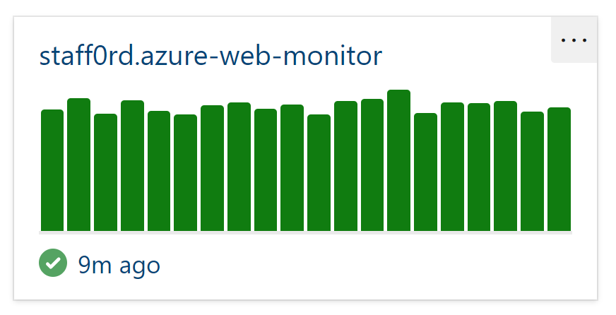 Azure DevOps dashboard widget